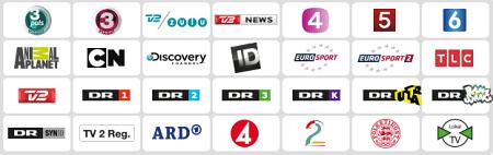 Prissammenligning af tv-pakker
